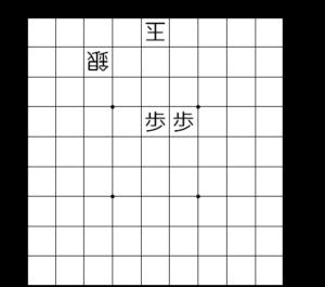 【問題2】