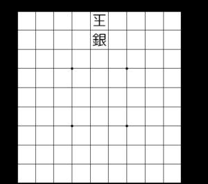 【図1-1 王手の例】