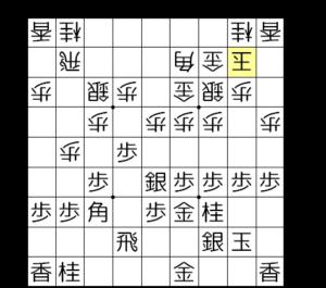 【図5-1 四間飛車vs矢倉囲い】