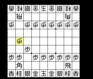 【図3-7 後手番に矢倉に組む!】