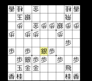 【図3-1 腰掛け銀に組んで持久戦】