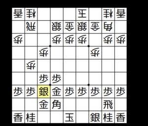 【図3-13 矢倉囲いの形が完成】