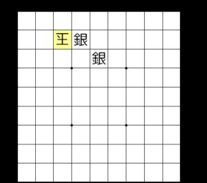 【図3-4 先手の攻めが切れる】
