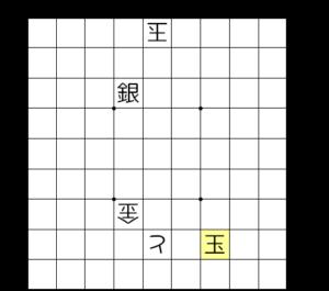 【図7-4 後手の攻めから逃げ切る】