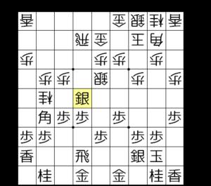 【図2-a ▲6五銀とした場合】