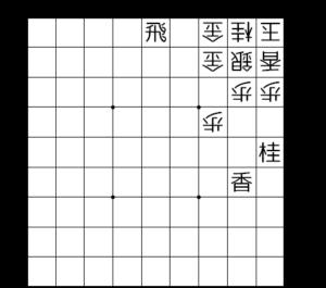 【図1-1 桂馬と香車で攻める】