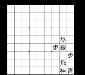 【図1-1 原始棒銀の基本】