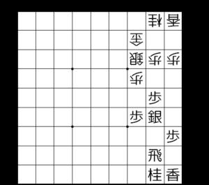 【図1-1 棒銀の基本形】
