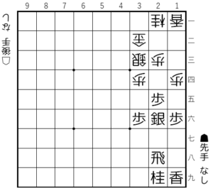 【図3-1 端歩が突いてある】