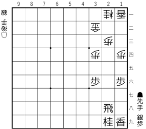 【図2-1 銀交換後の攻め方】