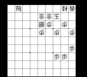 【図4-1 4二金型の舟囲い】