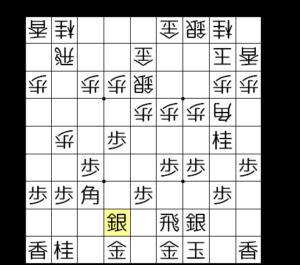 【図5-1 あらかじめ△5七角成を受ける】