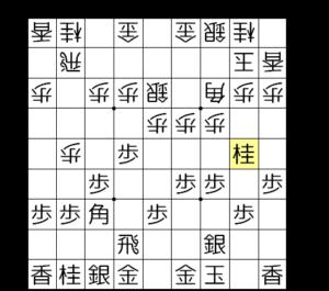 【図3-1 角に働きかける】
