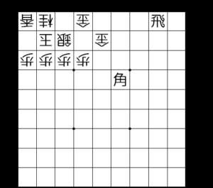【図5-1 角の位置が1マス違う】