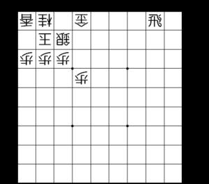 【図2-1 持駒が香車の場合は?】