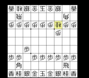 【図1-1 鬼殺しの基本図】