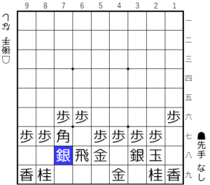 【図2-1 四間飛車7八銀型】