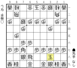 【図1-1 四間飛車vs居飛車の基本図】