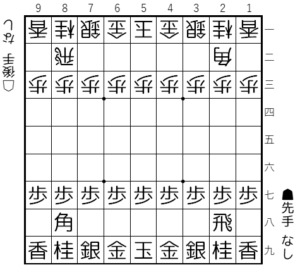 【図2-1 初期配置】
