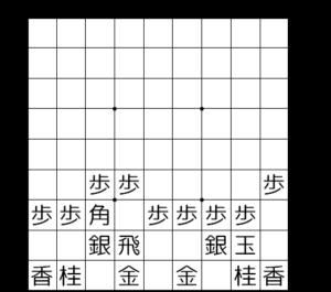 【図2-2 片美濃囲い】
