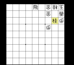 【図1-2 △同金なら▲3一飛成】