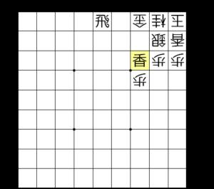 【図4-2 3三の地点から攻める】