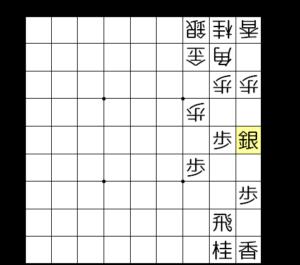 【図2-2 銀は端から使うのが基本】