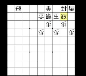 【図2-2 2二に駒をぶちこむのが急所】