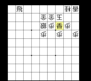 【図5-2 焦点の香打ち】
