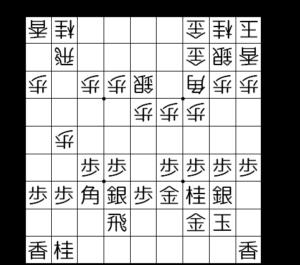 【四間飛車vs居飛車穴熊】