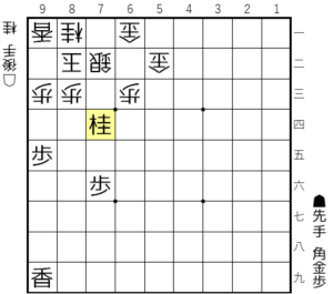 【図4-2 継ぎ桂の手筋】