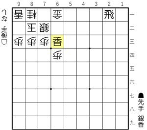 【図2-2 上から打つ】