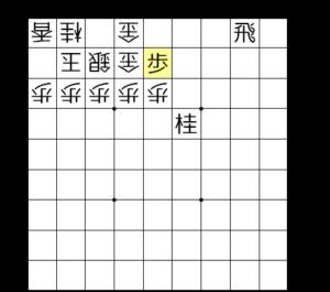 【図3-2 ゆっくりだが確実な攻め】