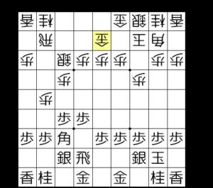 【図1-2 美濃囲いと舟囲い】