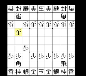 【図2-1 まずは角道を開ける】