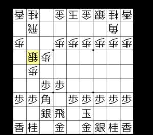 【図1-1 四間飛車vs棒銀の基本図】