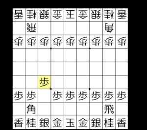【図2-2 初手▲3四歩で角を使う】
