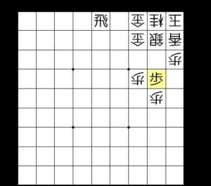 【図3-2 継ぎ歩の手筋で攻める】