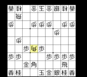 【図3-3 角を使った攻め】