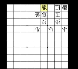 【図2-3 次の▲3二金が厳しい】