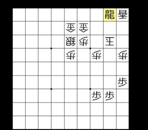 【図4-3 攻めが成功】