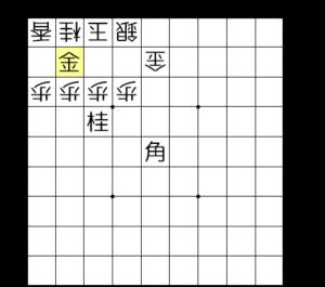 【図3-3 いつもの手順で詰み】