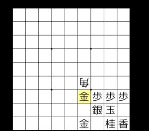 【図a-3 △3六桂も防いでいる】