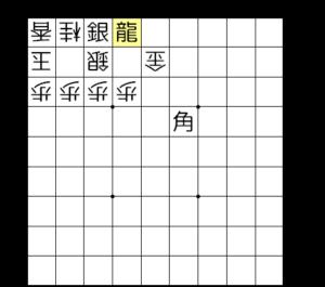 【図5-3 △同銀と龍を取ると▲8二金】