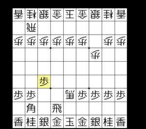 【図2-2 角を活用する】