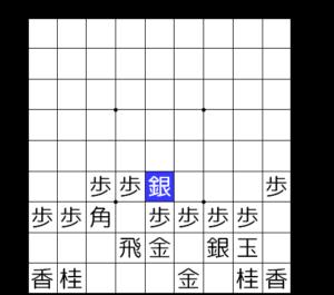 【図2-5 四間飛車5六銀型】