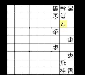 【図2-4 角金両取りのと金】