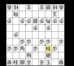 【図2-4 右桂を早めに跳ねる】