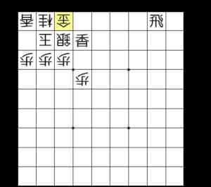 【図2-3' いきなり▲6二香ではダメ】