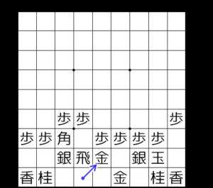 【図1-4 美濃囲いの組み方】